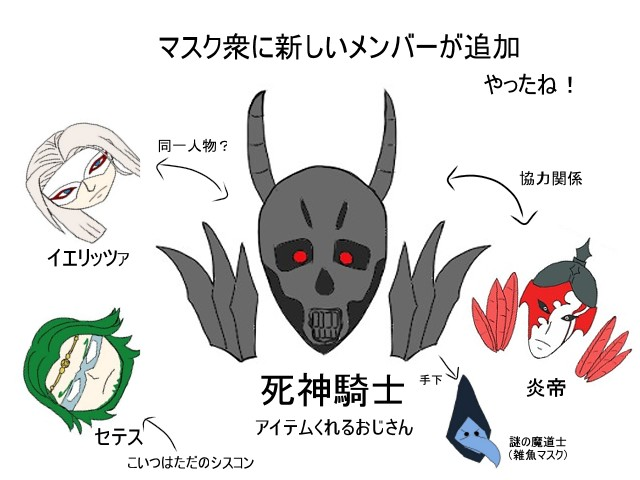 ファイアーエムブレム絵日記④ 増え続けるクラスメイトとマスク / FireEmblem Picture Diary 4 Increasing classmates and masks